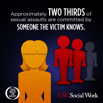 MSW IG - Domestic Violence Facts 2 (oBiz)