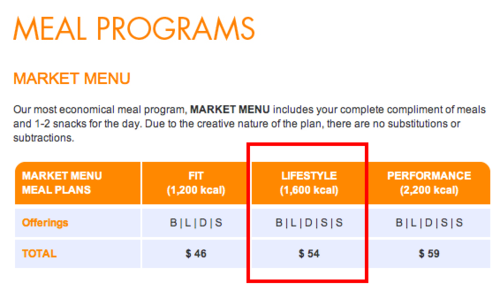 PALETA   Farm to Table Meal Delivery   Meal Programs