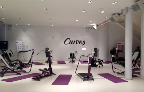 Curves-Gym-Main-Image